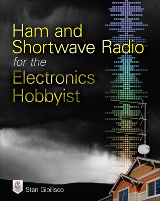 "Book cover with image of a house with radio waves reaching from the sky to the house. Text reads ""Ham and Shortwave Radio for the Electronics Hobbyist by Stan Gibilisco"""